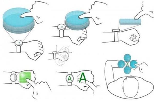 华为公布逆天手表专利,有希望早日实现未来科技