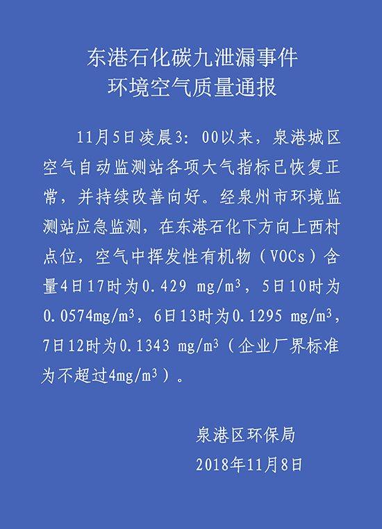 泉港通报大气指标