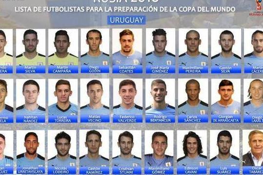 乌拉圭世界杯名单