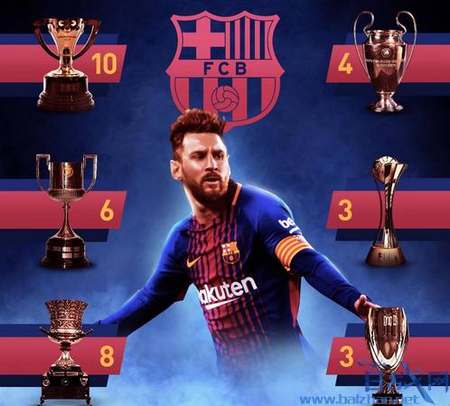 梅西生涯第36冠
