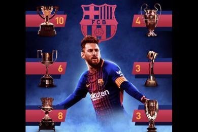 梅西获生涯第36冠,助力巴萨称霸西甲