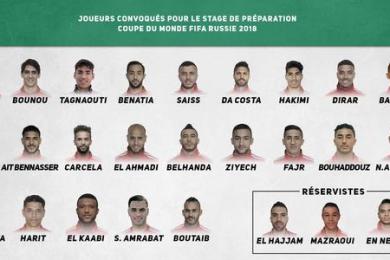 摩洛哥世界杯名单,三次荷甲助攻王得主入选